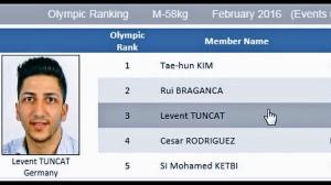 Olympic_Ranking